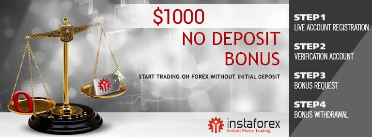 Forex no deposit bonus december 2014