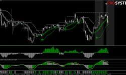 Forex strategy wss platinum