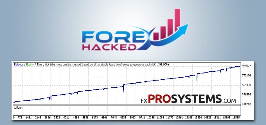 Forex hacked pro settings