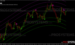 Short term trading rebel binary options system