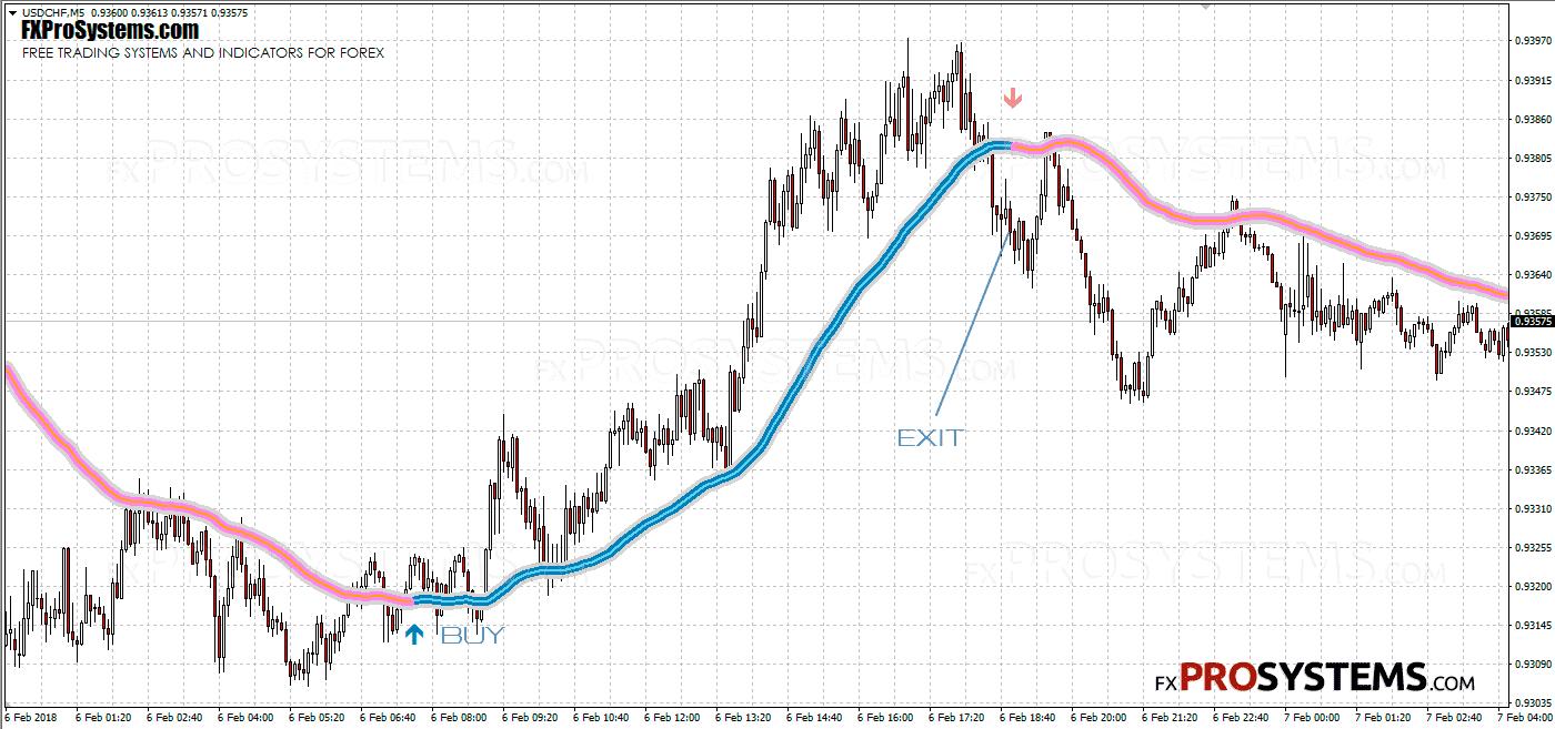 trend-focus-buy