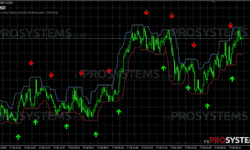 Forex pips striker indicator no repaint - Forex Pips Striker