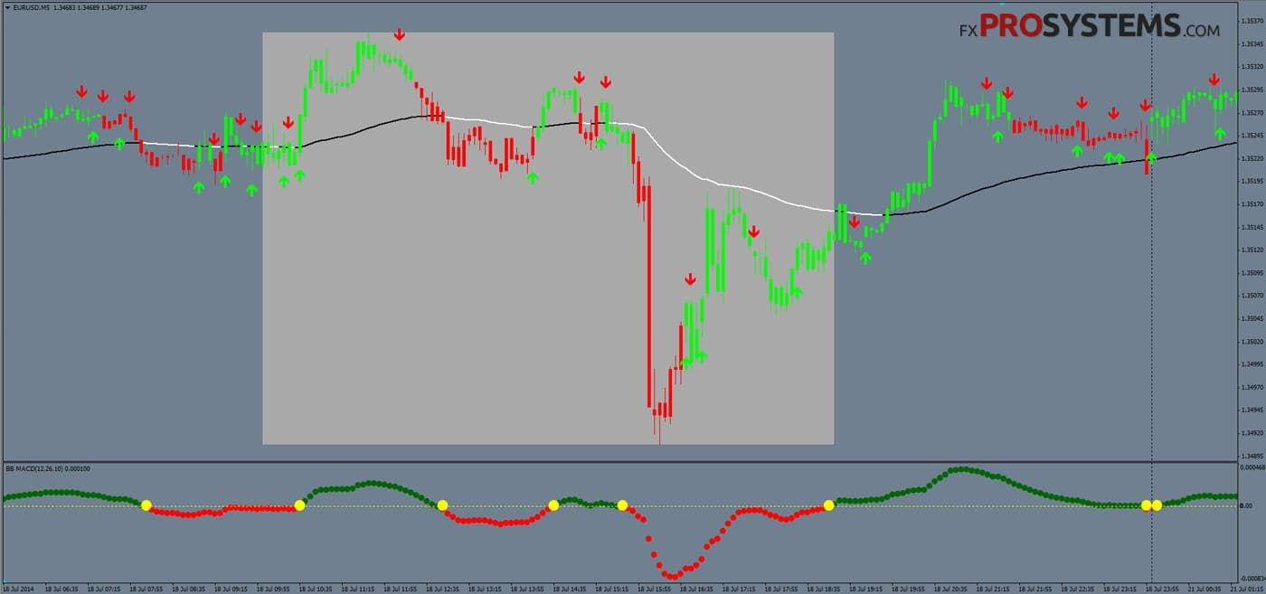 fratelli-intraday-trading-system-review