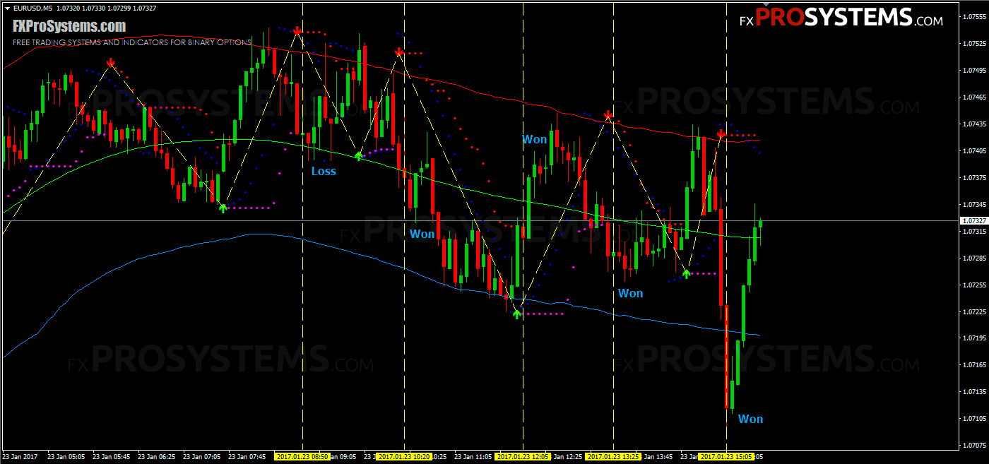 forex-pips-striker-signals-examples-4