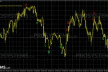 indicator rs pe opțiuni binare opțiuni binare și bonusuri