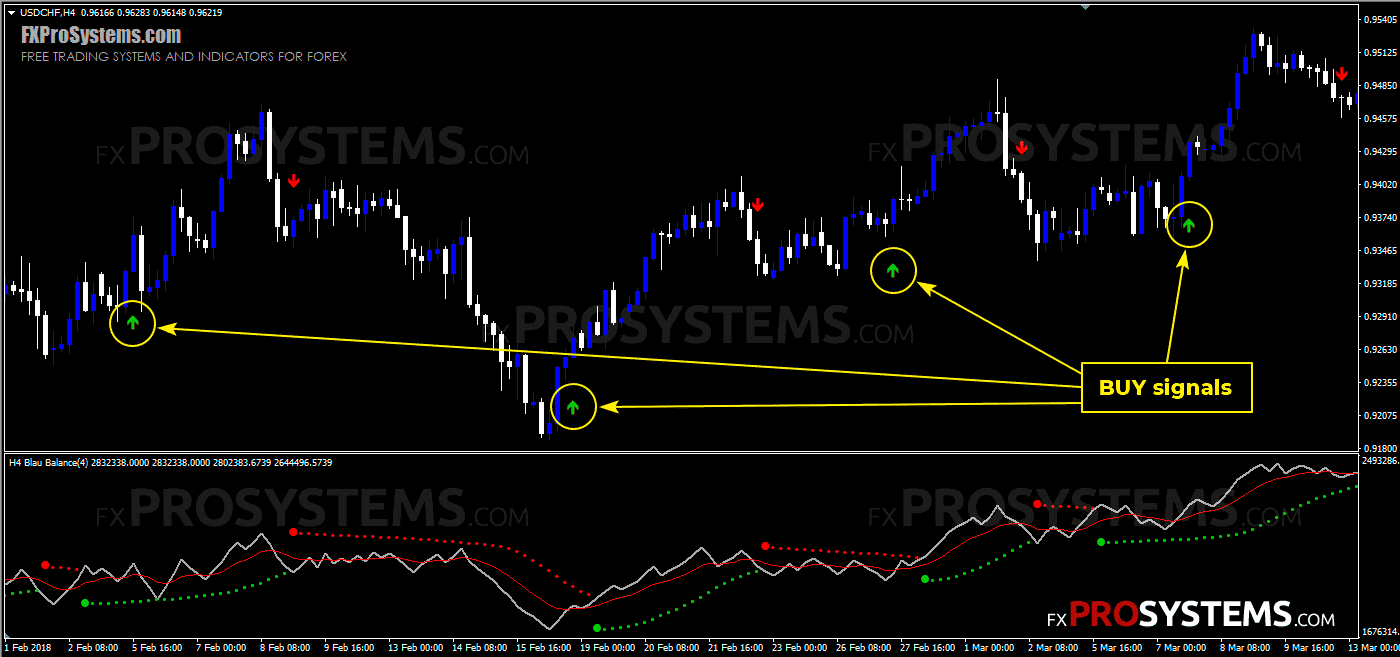 pro-parabolic-blau-balance-system-buy