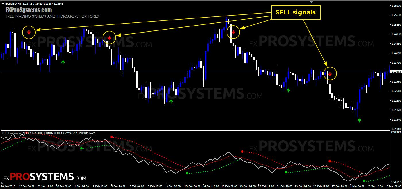 pro-parabolic-blau-balance-system-sell
