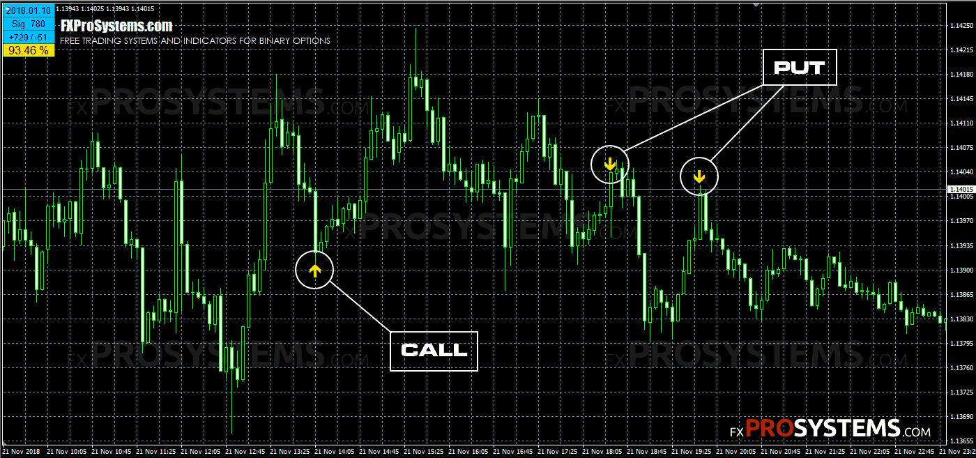 hloc-examples-signals-2