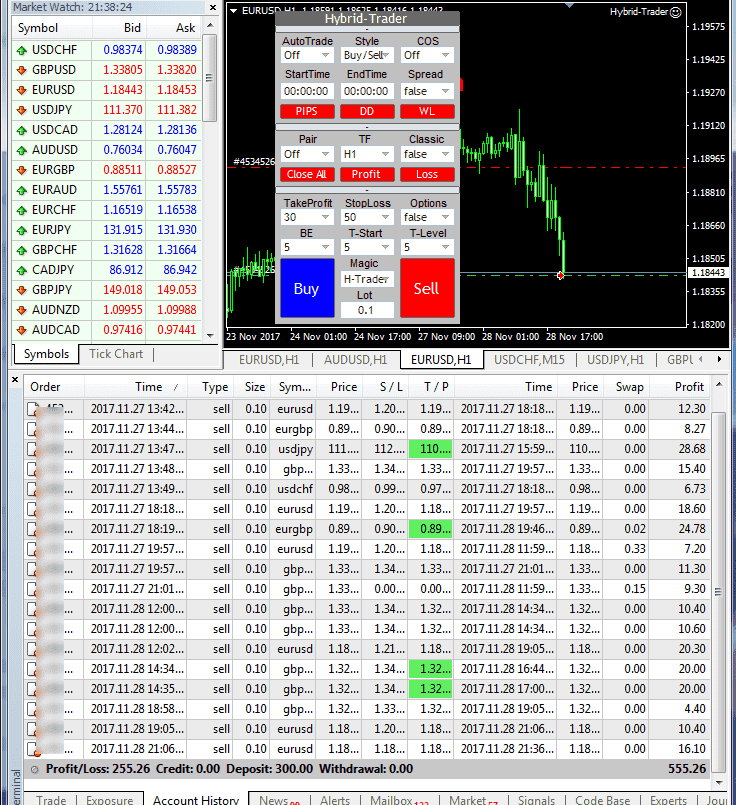 profit-255pips-by-hibrid-trader