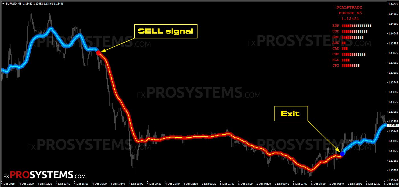 fx-nuke-sell-signa