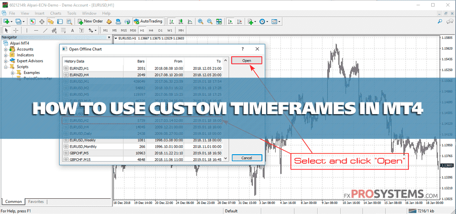 how to use custom timeframes