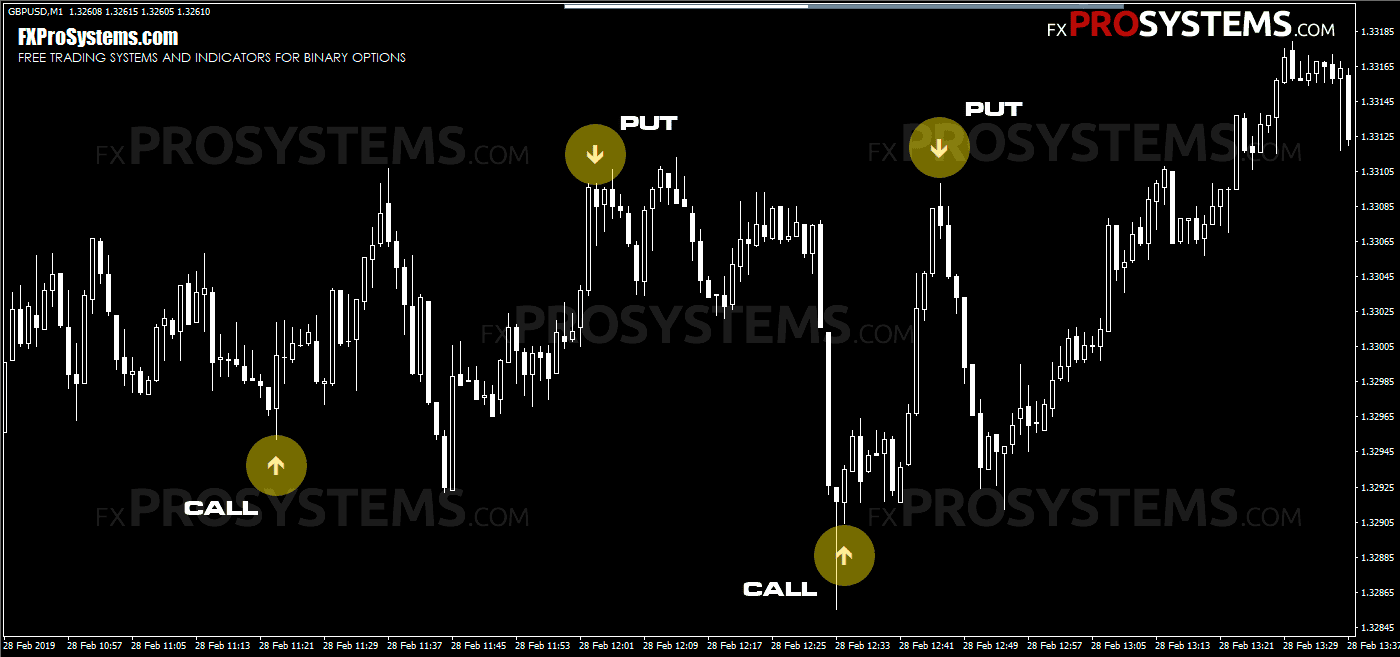 forex-binary-grail-examples-trades-3.png