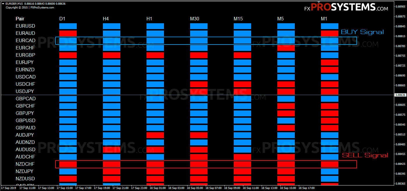 market-scanner-pro-signals