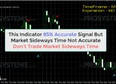 one-minute-profit-signal-indicator