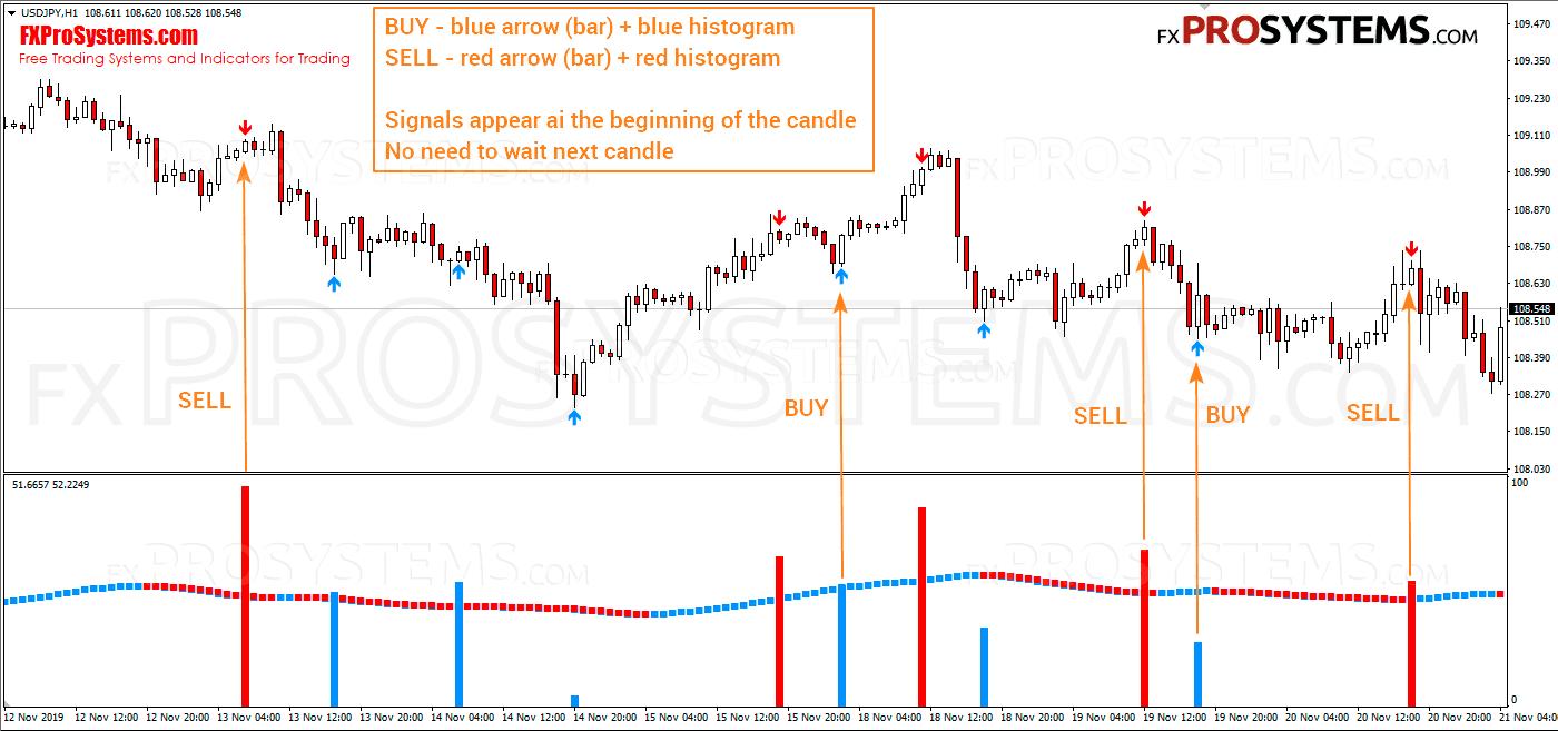 volum-trading-system-signals