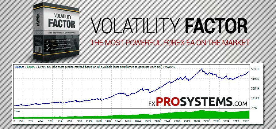 Ea creator volatility forex robot