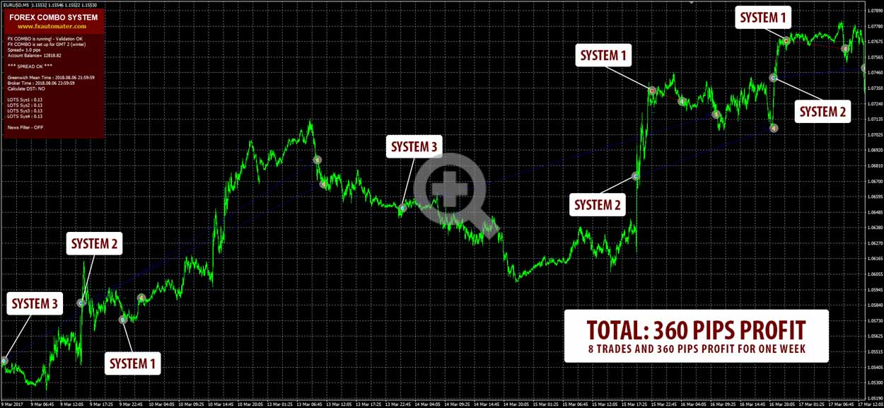 forex-combo-system-trades-new