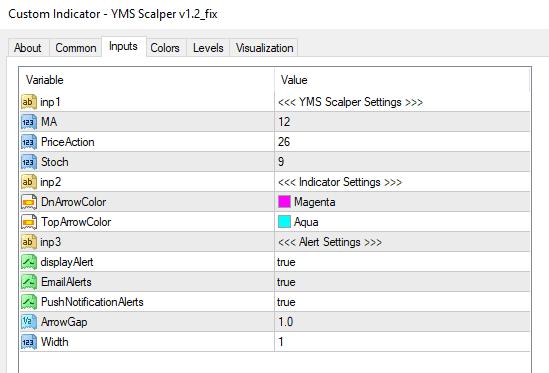 yms-scalper-inputs