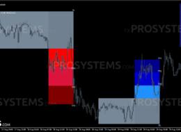 fxvortex-2-signals