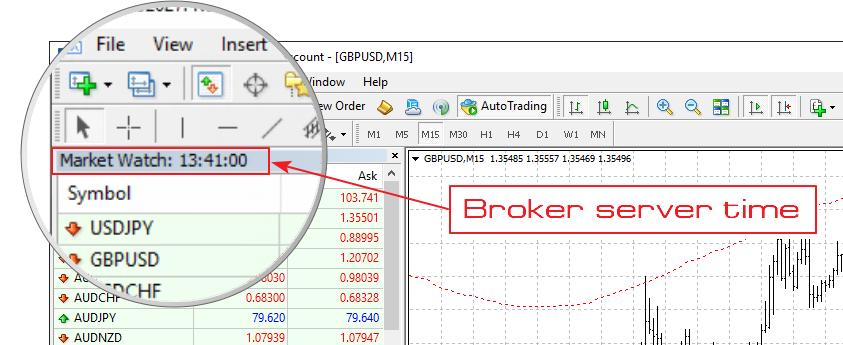 broker-server-time