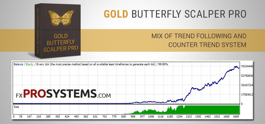 gold-butterfly-scalper-pro-ea